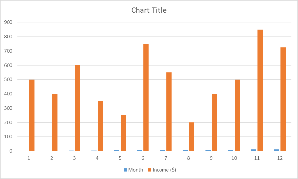 how-to-create-a-lollipop-chart-in-excel-25-4