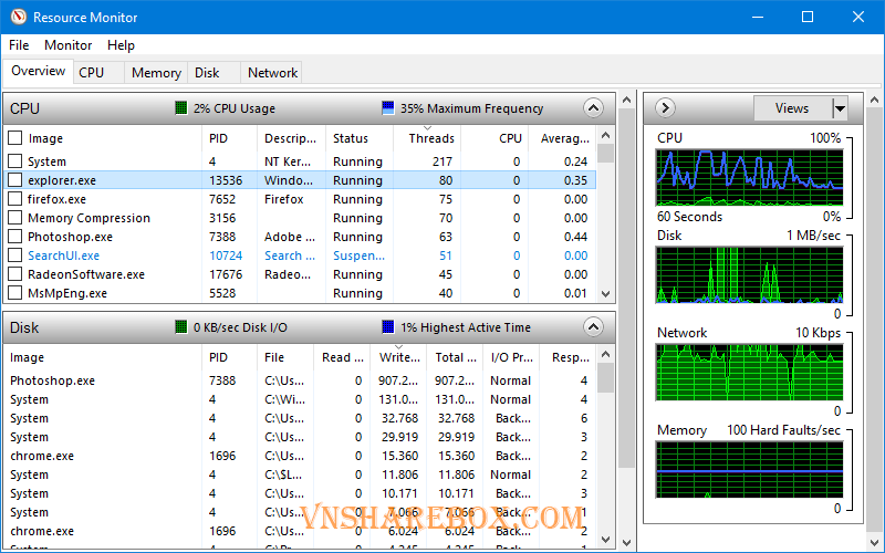 Resource Monitor Widnows 10
