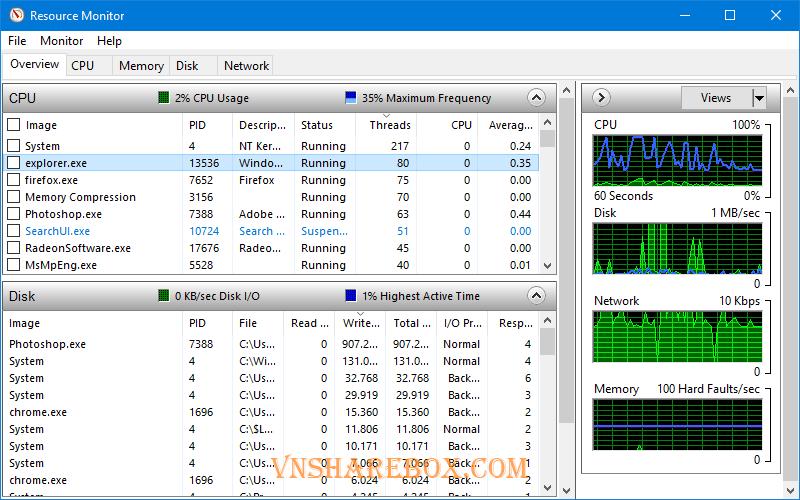 Resource Monitor Widnows 10