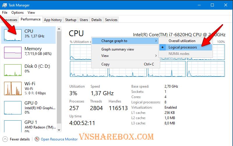 Logical Processors CPU